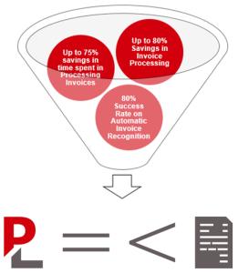 PaperLess_Scheme